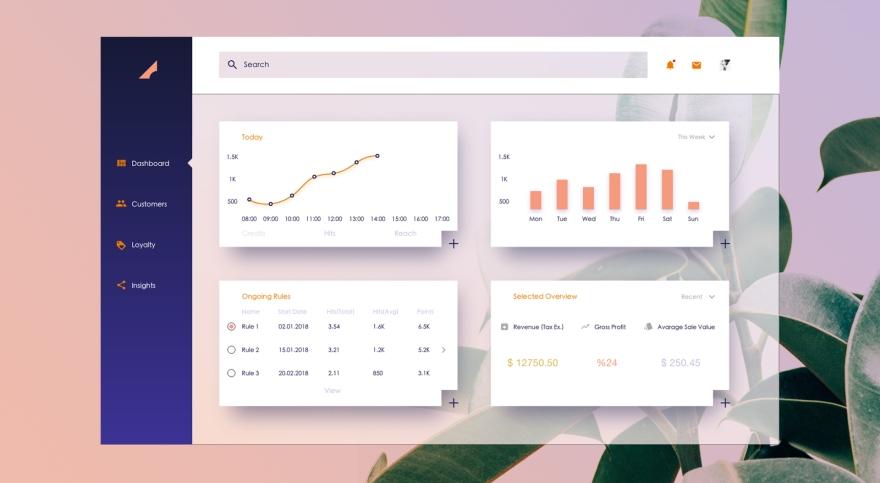 Dashboard_presentation
