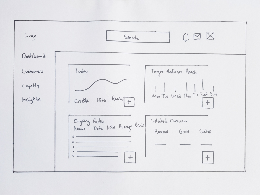 wireframe_sketch_loyalty_dashboard